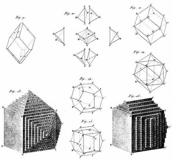 Moléculas integrantes