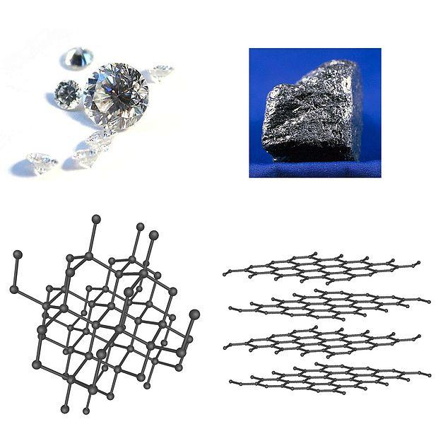 Diamante (izqda.) y grafito (dcha.)
