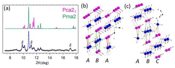 Estructuras cristalinas del amoniaco