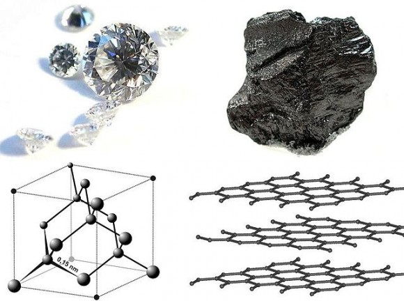 640px-Diamond_and_graphite2