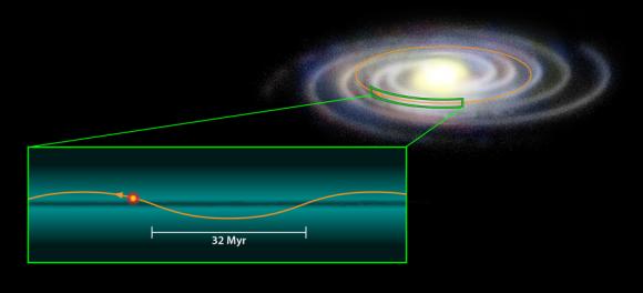 #próxima ¿Está la materia oscura detrás de las extinciones masivas?